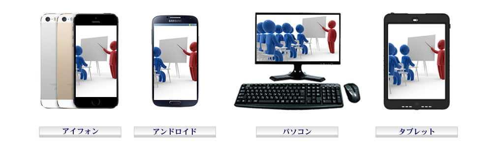 デバイスの種類